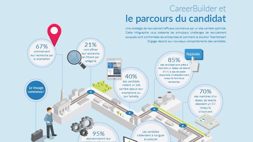 CandidateJourney_infographic_FR_843x474.jpg