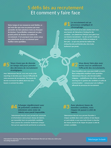5 défis liés au recrutement