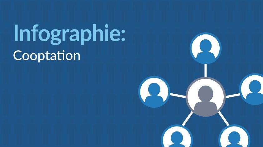 Infographie : comment vos collaborateurs deviennent de précieux ambassadeurs et chasseurs de tête !