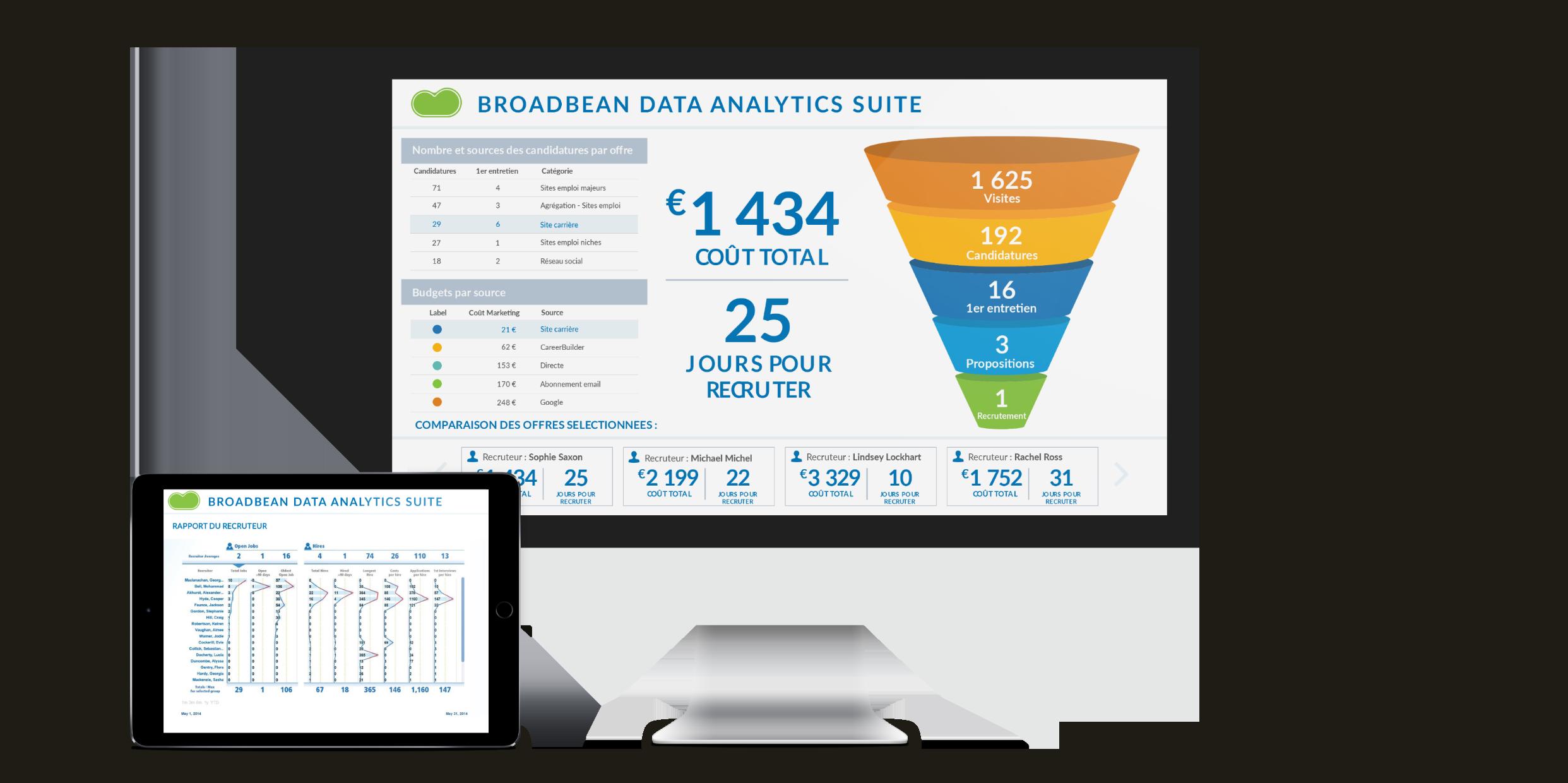 Recrutement & Analytics
